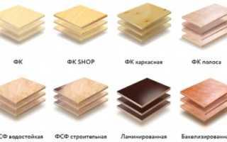 Сорта и виды фанеры — подбор правильного типа