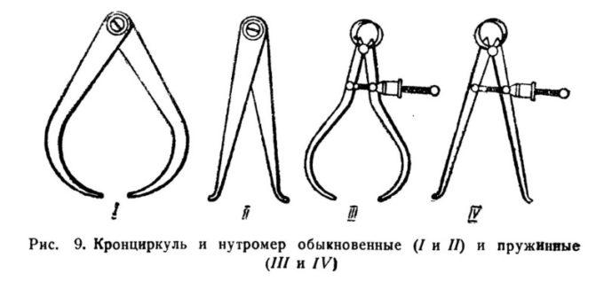 Кронциркуль