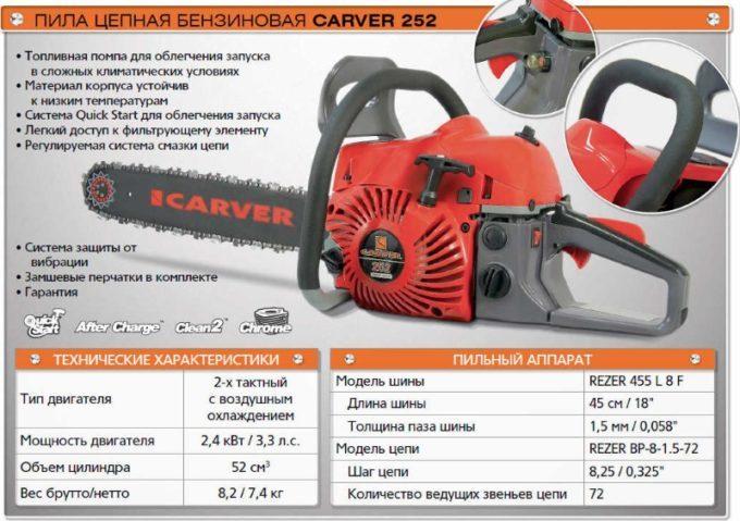 Технические характеристики бензопилы Carver