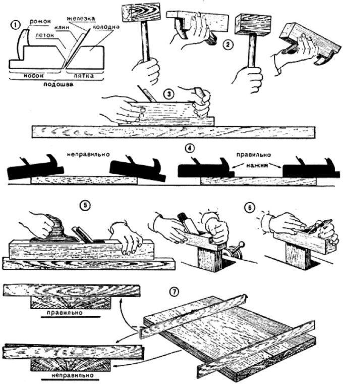 Технология работы с рубанком