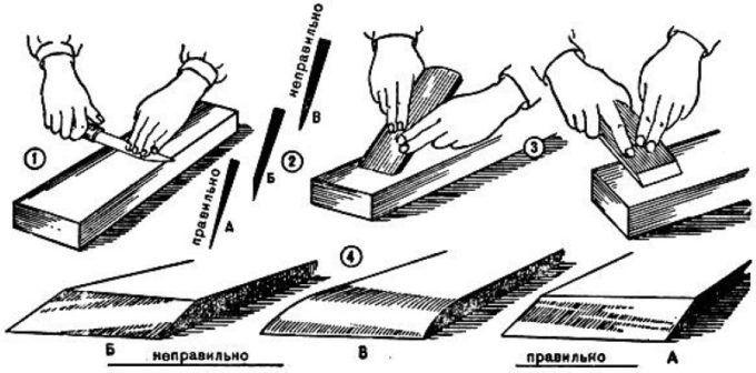 Технология заточки ножа точильным бруском