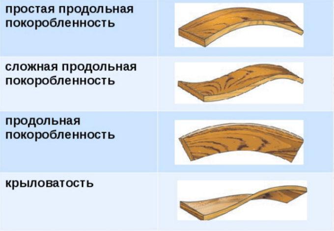 Покоробленность древесины