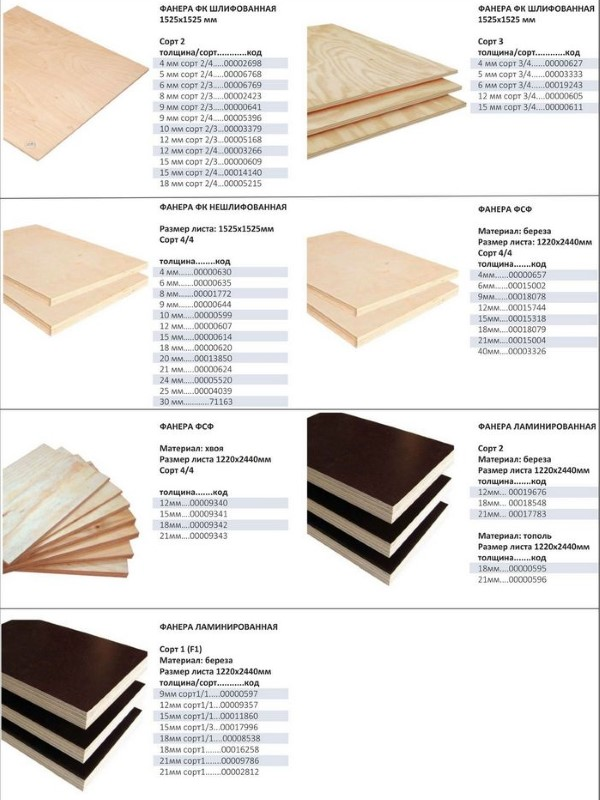 Толщины разных видов фанеры