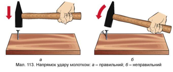 Правила работы молотком