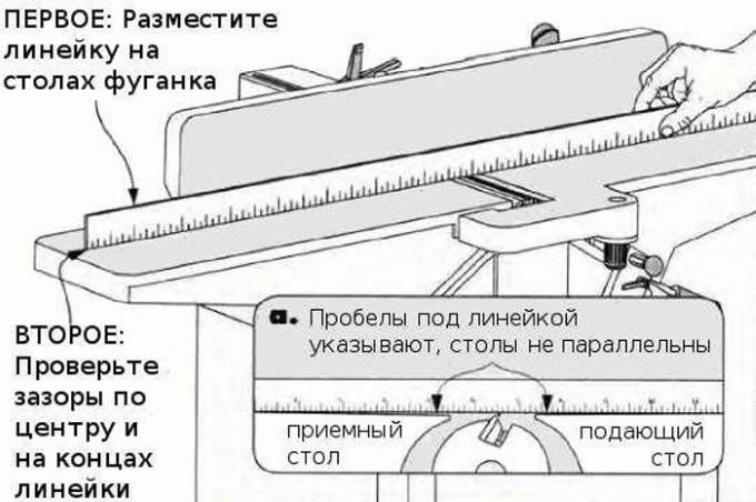 Настройка фуговального станка