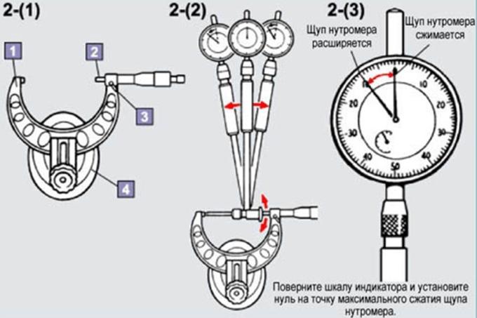 Настройка и регулировка нутромера индикаторного
