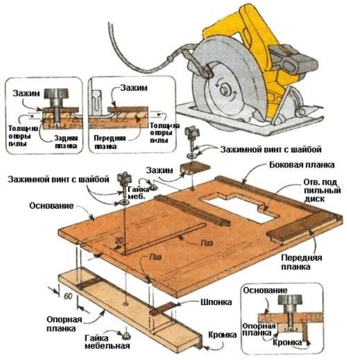 Устройство стола для циркулярной пилы