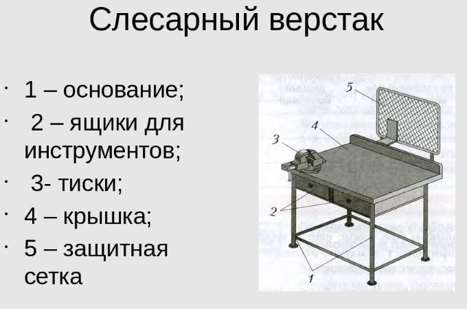 Устройство слесарного верстака