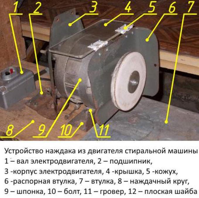 Устройство наждака из двигателя стиральной машинки