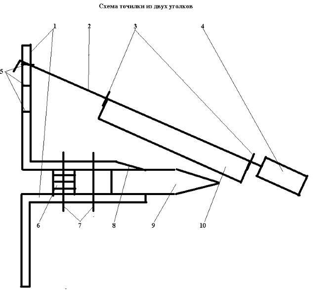 Схема точилки для ножей